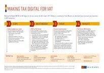 Making Tax Digital - Step-by-step guide